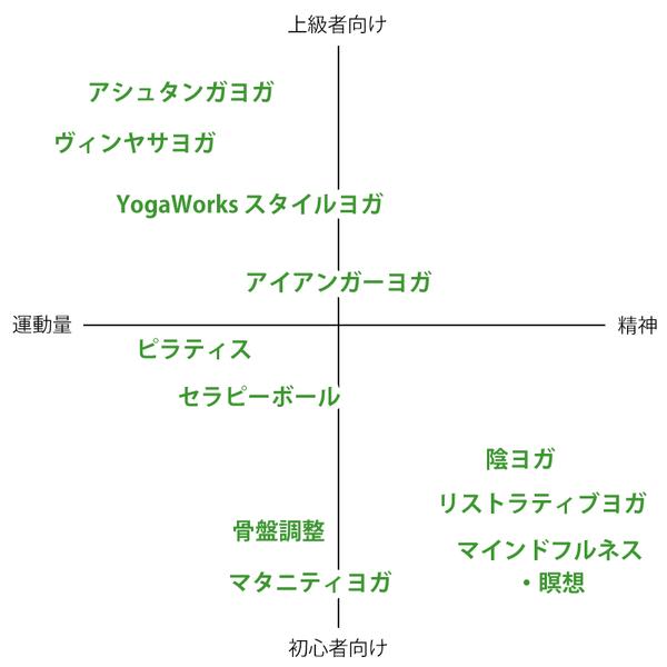 yogamatrix.png